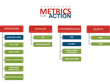 Synchrono® Offers Tools to Help Demand-Driven Manufacturers Focus on Metrics that Drive Action