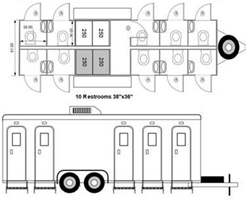 Portable restroom trailers llc offers solution to north - Transgender discrimination bathroom ...