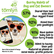 Americans Sharing Their Beds and Other Quirky Habits of Dog and Cat Owners Revealed in New Survey