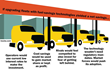 Trucks.com CEO Questions Business Coalition's Assertion That EPA Mandates Are Not Enough