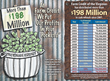 $15 Million Reasons It Pays To Be a Farm Credit Customer-Owner