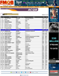 Airy Jeanine #10* FMQB Mainstream Top AC40