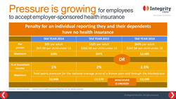 2016 ACA pressure for employees to take employer health plan_Integrity Data