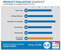 Evaluation Chart