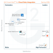 The Best Cloud Data Integration Software According to G2 Crowd Spring 2016 Rankings, Based on User Reviews