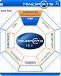 Mindports® Launches Strategic Partnership Program for Business Productivity