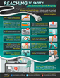 Extension Cord Safety Infographic
