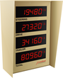 Quad Remote Display for Multi-Platform Truck Scale Readouts