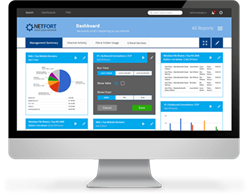 Network Traffic and Security Monitoring Software