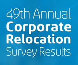 49th Annual Atlas Corporation Survey