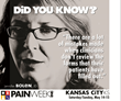 Kansas City Hosts PAINWeekEnd: Attend a Pain Management CE/CME Conference for The Main Street Practitioner on May 14/15