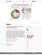 figshare article with Altmetric badge