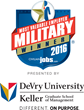 CivilianJobs.com Announces the 2016 Most Valuable Employers (MVE) for Military® Winners