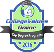 Trident University International Graduate, Doctorate Programs Recognized For Affordability, Quality