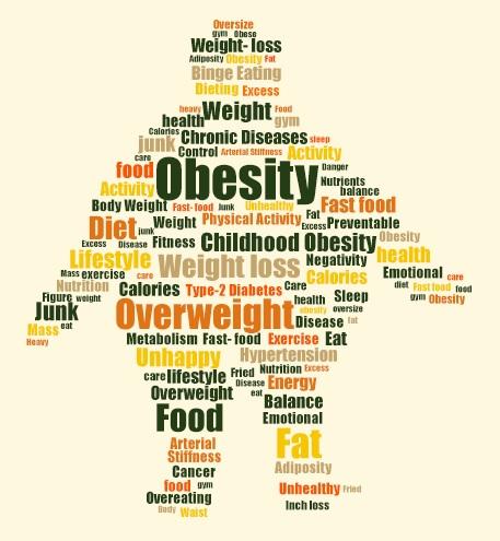 Obesity, hypertension, and chronic kidney disease