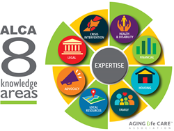 Aging Life Care Association eight knowledge areas