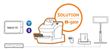 BIXOLON Joins Industry Movers and Shakers and Showcases Innovative mPOS Printing Devices at Apps World North America
