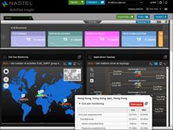 Real-User Monitoring and Analytics datasheet