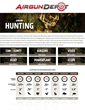 Improved Technology Gives Enthusiasts A New Way To Hunt