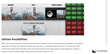 Final Cut Pro X Transition - TransTunnel Spring - Pixel Film Studios Plugin