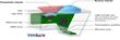 Concept Innoluce MEMS mirror scanning LIDAR