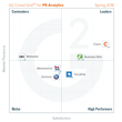 The Best PR Analytics Software According to G2 Crowd Spring 2016 Rankings, Based on User Reviews