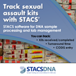 STACS DNA Software Helps Crime Labs Track Sexual Assault Kits