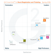 The Best Event Registration and Ticketing Software According to G2 Crowd Spring 2016 Rankings, Based on User Reviews