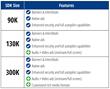 MobFox SDK Table