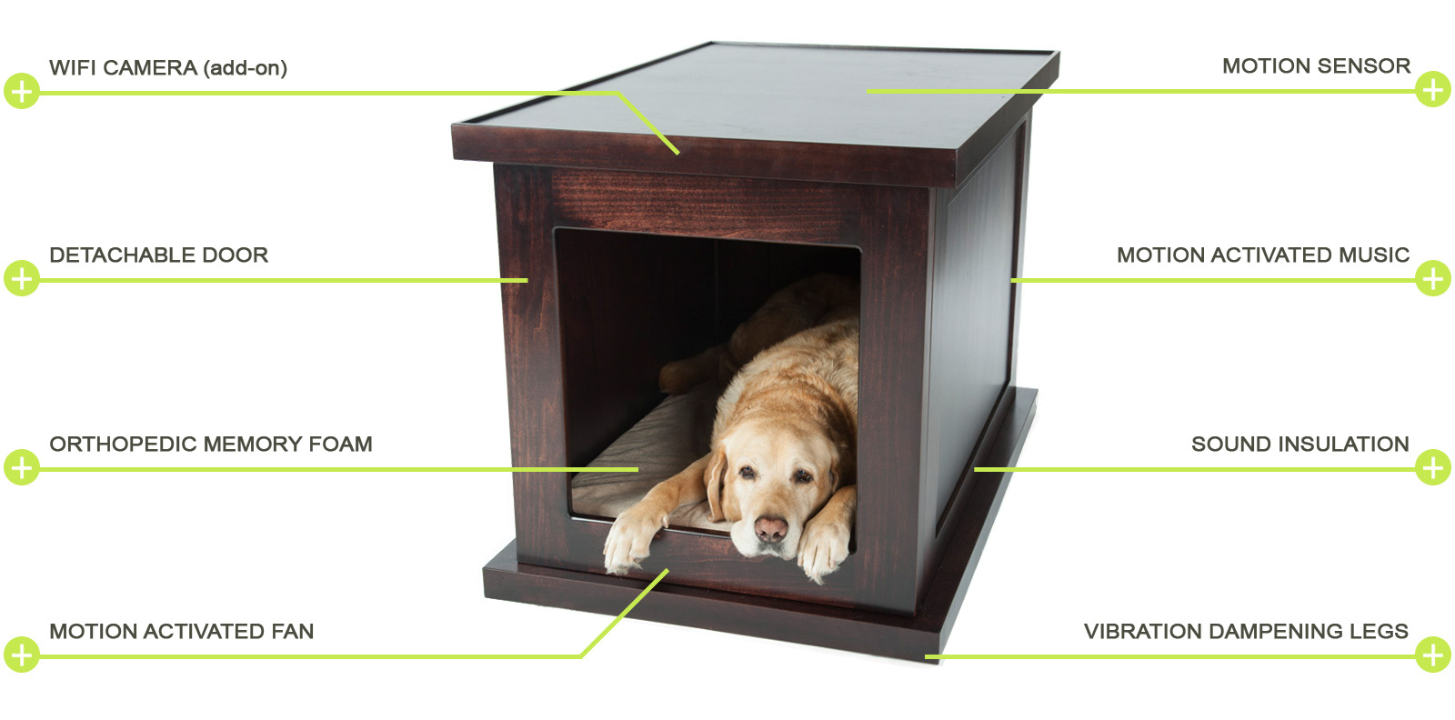 PNP Robotics Announces The Worldu0027s First Intelligent Dog Crate, Designed As  A Natural Remedy For Dog Anxiety