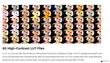Final Cut Pro X - FCPX LUT Intense - Pixel Film Studios Plugin