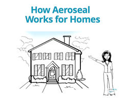 savings with aeroseal duct sealing