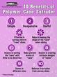 Ever heard of a Polymer Cane Extruder?