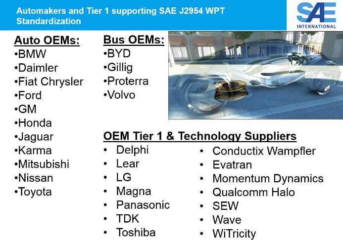 SAE International Publishes TIR J2954 for PH/EV Wireless