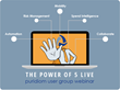 Puridiom Procurement Power of Five User Group Event Goes Live