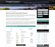 Marin County Real Estate Market Stats