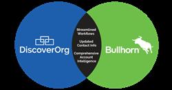 DiscoverOrg-Bullhorn-Integration