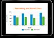 Zenoti Reports - Rich Analytics