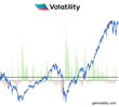 Volatility (getvolatility.com) Launches Public Beta of Options Backtesting and Trading Analysis Platform
