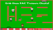 Race politicians to PAC treasure chests