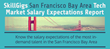 SkillGigs Releases Tech Talent Salary Expectations Report For San Francisco Bay Area