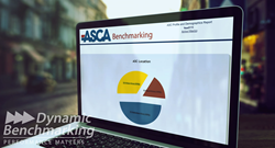 ASCA Dynamic Benchmarking Survey Report