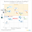 TrustRadius Announces Top Business Intelligence Software for Small Businesses, Mid-Size Companies and Enterprises in 2016 Buyer's Guide