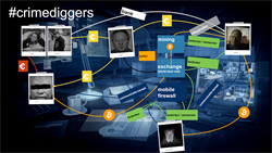 Crimediggers-an-interactive-gaming-app-for-recruiting-digital-forensics-experts