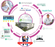 KICventures Opens Health and Technology Fund I, LP to Raise $250 M to Build a Global Outpatient Health System Called the LESS Institute, Focused on Outpatient Treatment