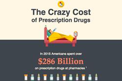 The Crazy Cost of Prescription Drugs