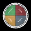 SRC Solutions Announces PowerSchool User Group Gold Sponsorship for 2016.