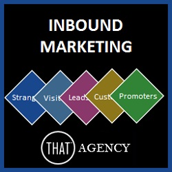 Inbound Marketing Strategies | Digital Marketing Services | THAT Agency
