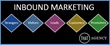What Is Inbound Marketing | Internet Marketing Agency | THAT Agency