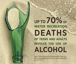 Up to 70% of water recreation deaths of teens and adults involves the use of alcohol. Image of broken bottle on sand